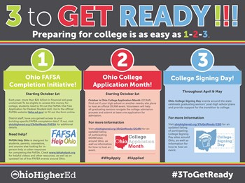 Prepping for College is as Easy as 1, 2, 3!