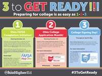 3 to Get Ready Infographic